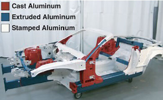 Aluminium-Intensive Vehicle Repairs