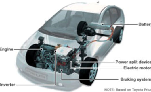 Alternative Fuel Vehicle Damage Analysis and Safety