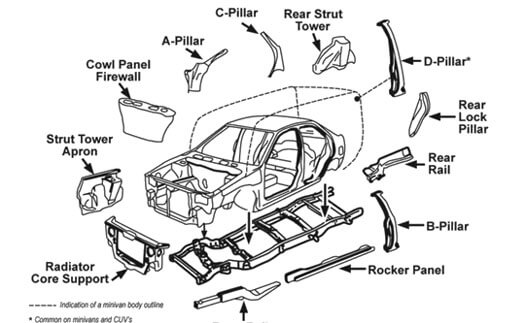 Fundamentals of Collision Repair